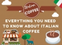 Interesting facts about Italian Coffee culture